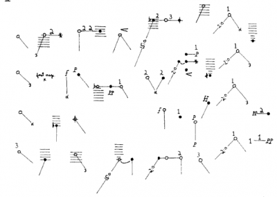 Christian Wolff: for 1, 2 or three people